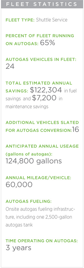 AutoGas Vehicle Shuttle Service Fleet Statistics